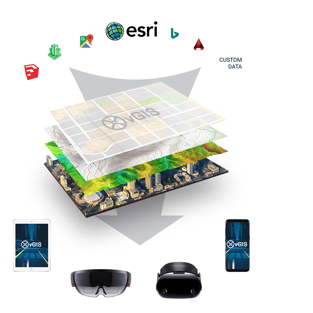 Esri GIS CAD Augmented reality AR Tools - Smart Cities Utilities Municipalities