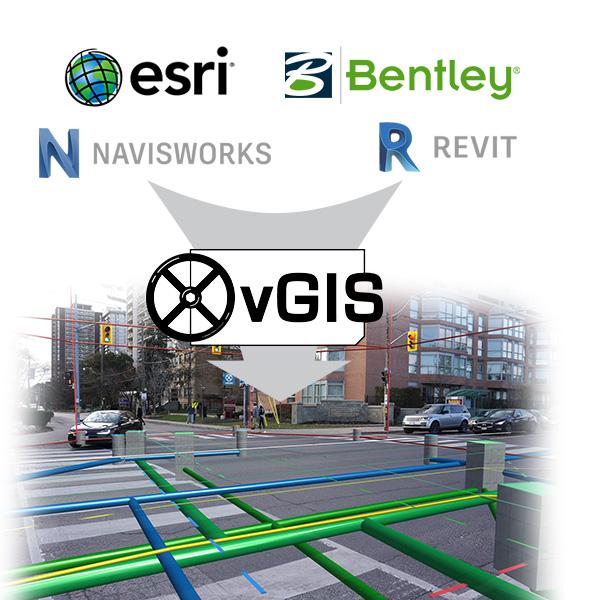 Augmented reality app Esri GIS