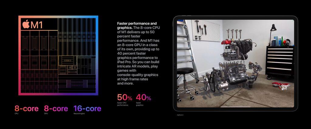 Apple M1 iPad Pro 2021 CPU fast processor